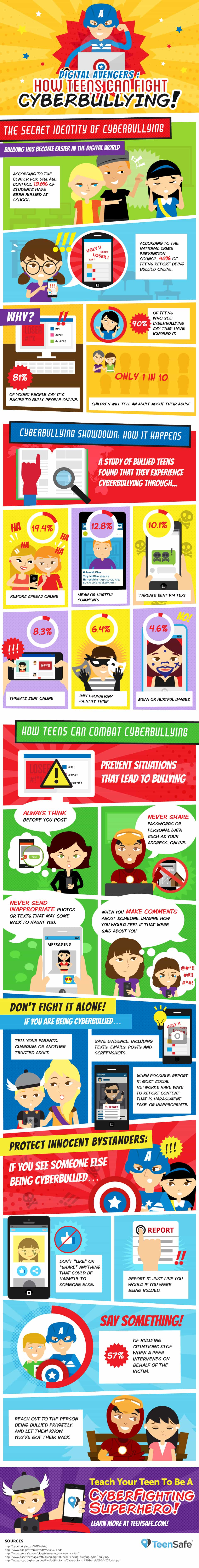 DigitalAvengersTeensFightCyberbullying-Cl