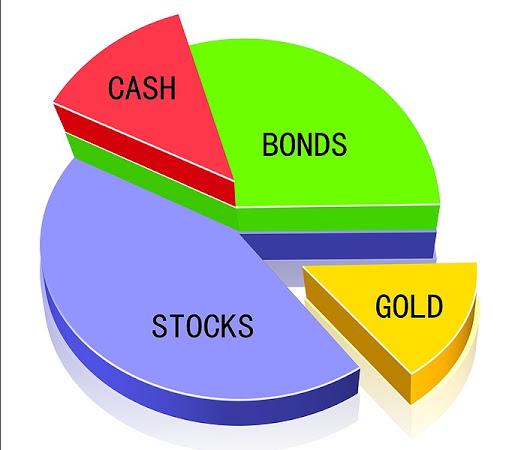 The Benefits Of Investment Portfolio